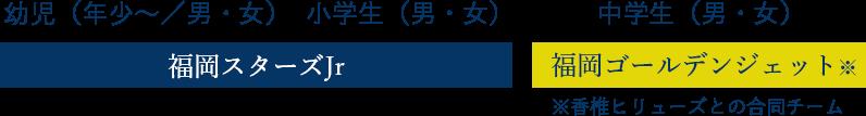 幼児〜中学生・男女